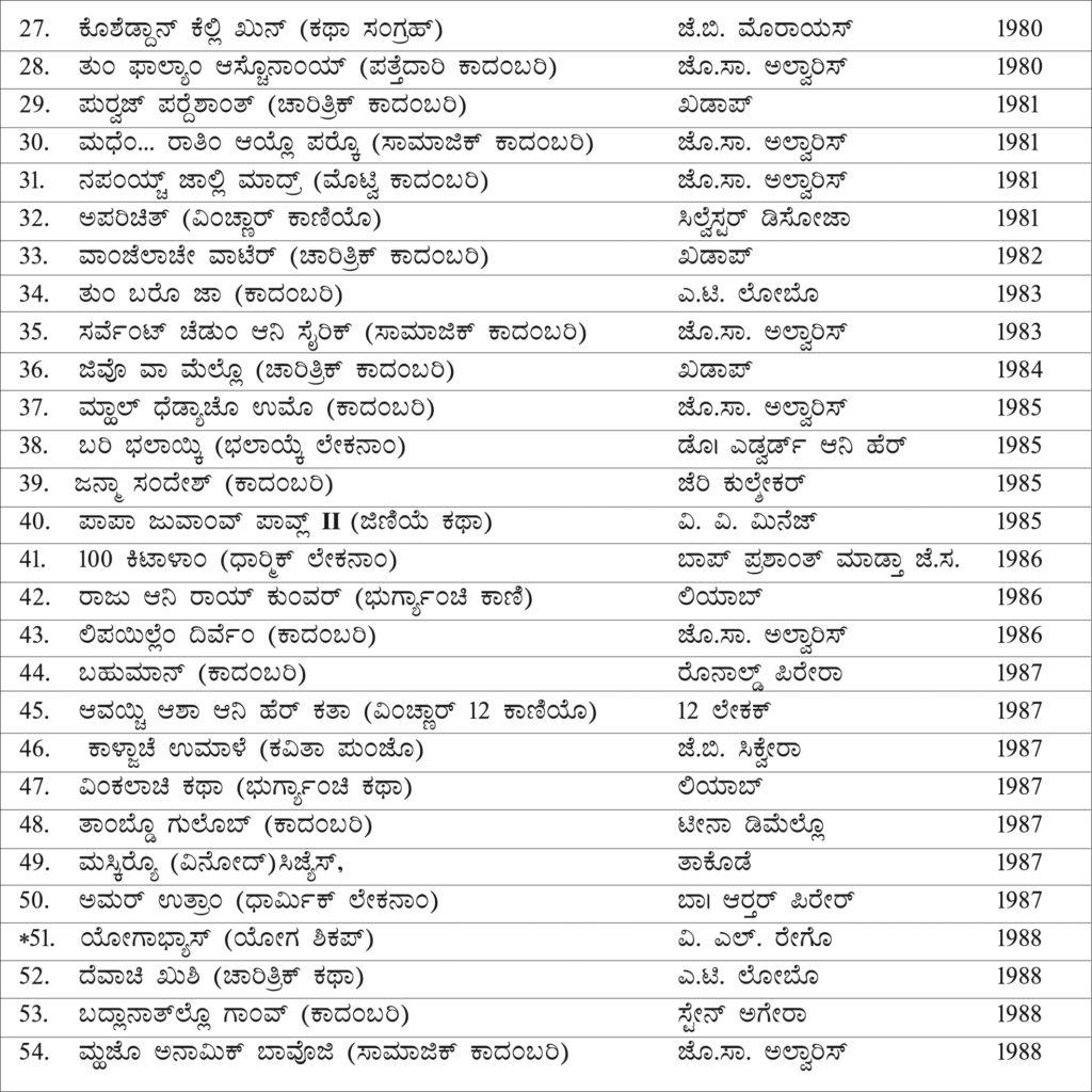 list-of-raknno-publication-inside-page-2