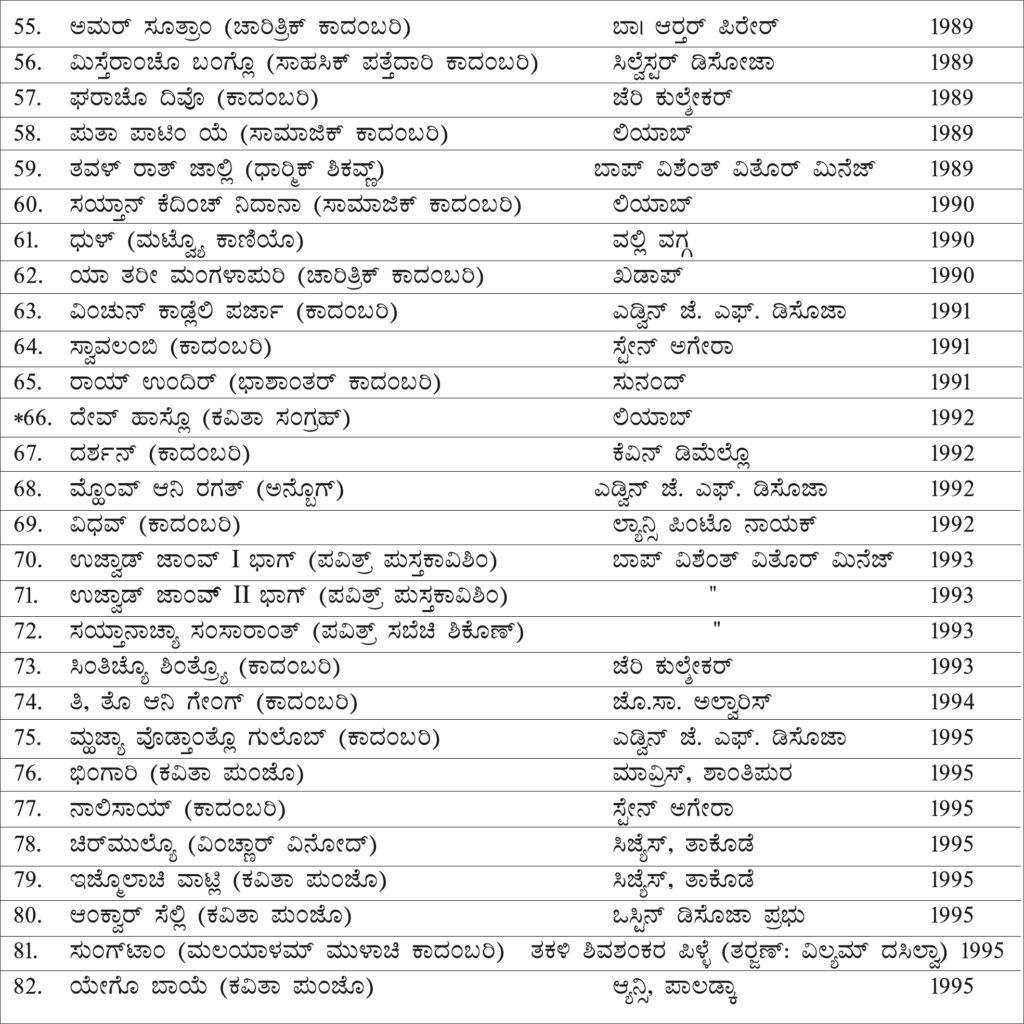 list-of-raknno-publication-inside-page-3