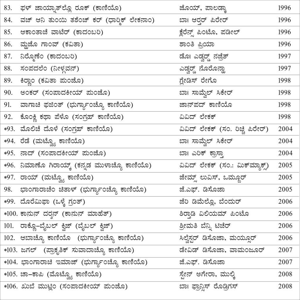 list-of-raknno-publication-inside-page-4