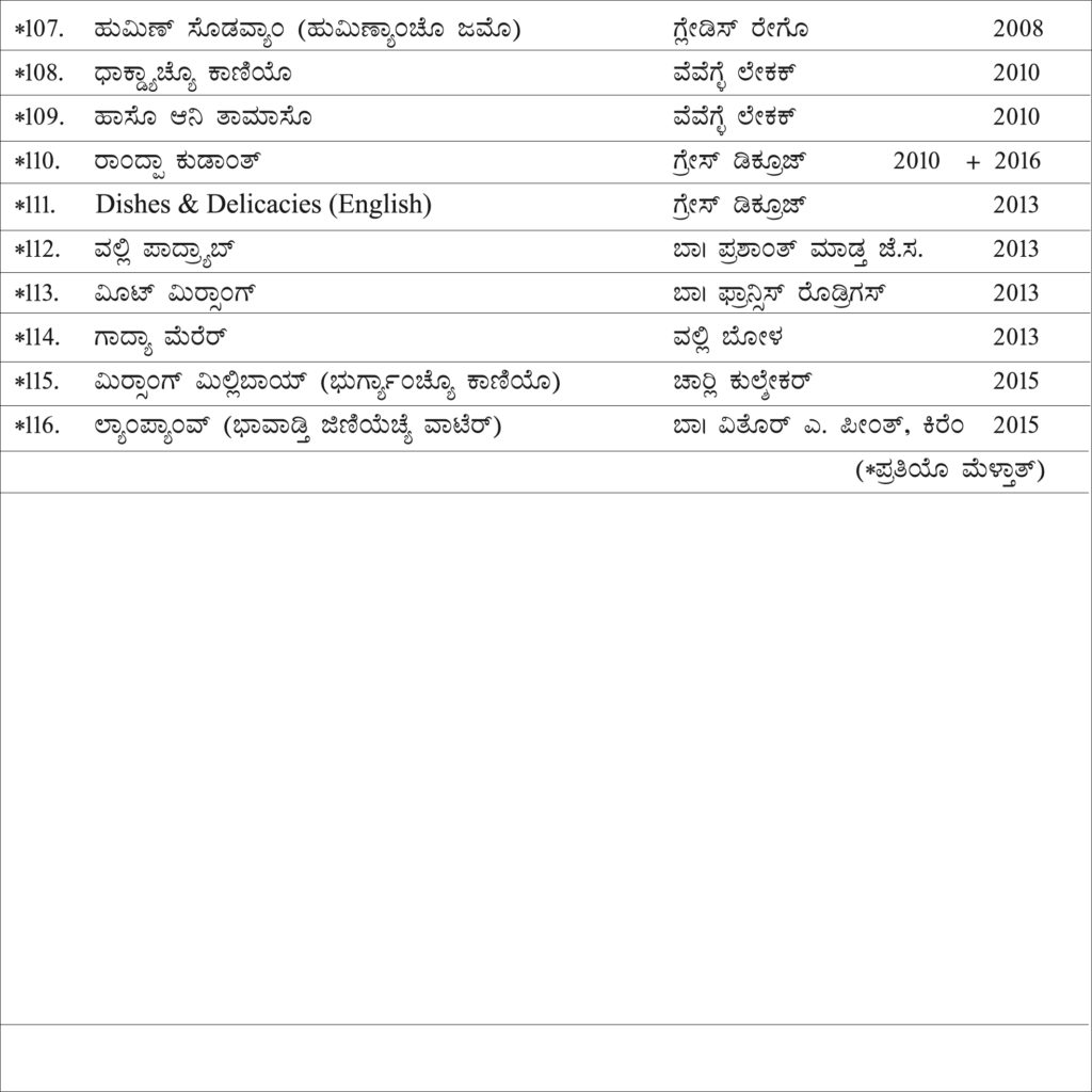 list-of-raknno-publication-inside-page-5